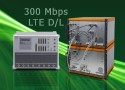 Anritsu e Signalion viaggiano a 300 Mbps di throughput in downlink a livello IP